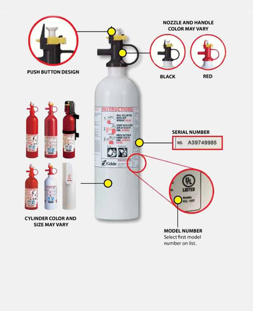 Fire Extinguisher Services   Fire Extinguisher Inspection